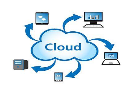 FysioLogic is de eerste cloud-hosted aanbieder voor (para)medici